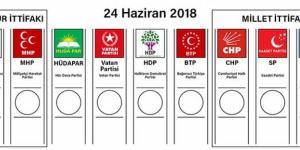 Partilerin Oy Pusulasında Yerleri Belli Oldu